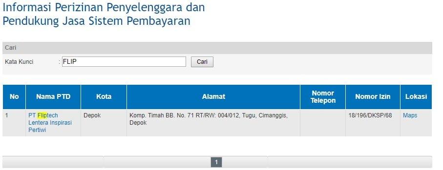 flip aplikasi transfer antar bank yang berizin Bank Indonesia