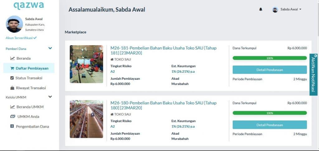 daftar proyek pembiyaan di qazwa