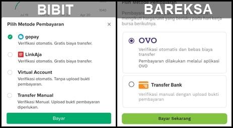 Metode Pembayaran Bibit dan Bareksa