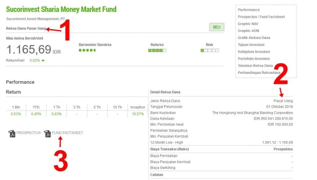 contoh reksa dana pasar uang