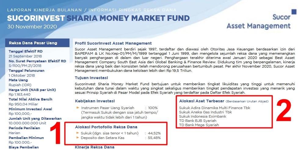 komposisi reksa dana pasar uang