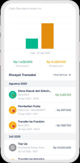 Tracker Blu digital